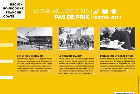 Région Bourgogne Franche – Comté : Projets en cours