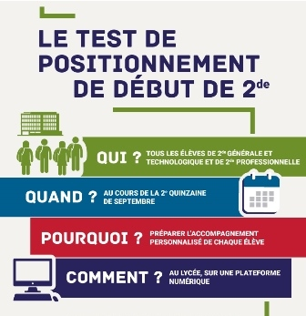 Tests de positionnement en classe de 2nde GT et 2nde Pro