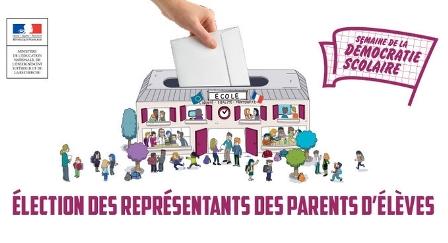 Élections des représentants des parents d'élèves au Conseil d'Administration