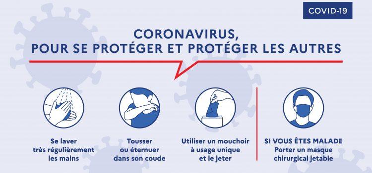 ALERTE – Coronavirus